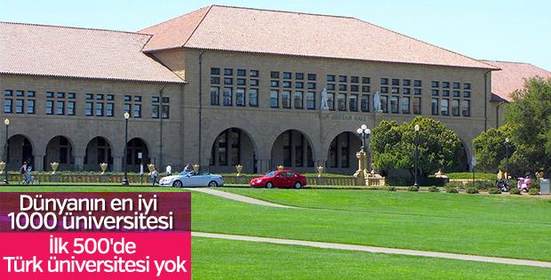 İlk 1000'de 13 Türk üniversitesi