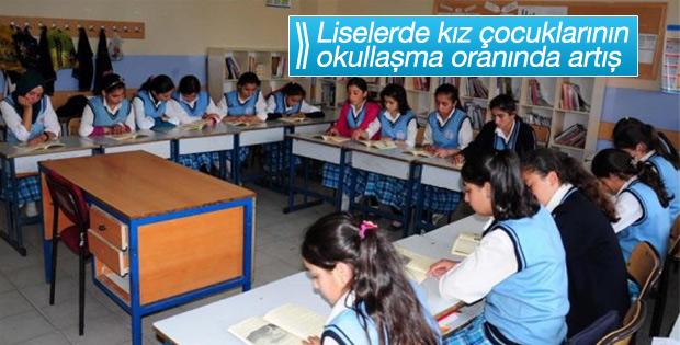 Kızlarda liselerde okullaşma oranı artıyor