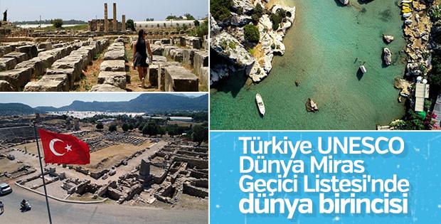 Türkiye'nin UNESCO başarısı