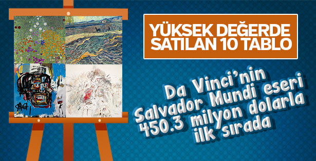 En yüksek değerle satılan tablolar