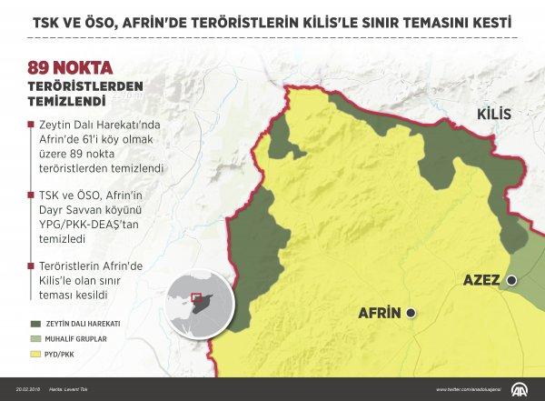 Teröristler Kilis sınırından tamamen temizlendi