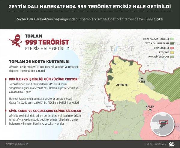 Afrin'de Şeyh Huruz köyü PKK'dan temizlendi