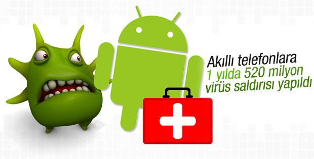 Akıllı telefonlara 1 yılda 520 milyon virüs saldırısı