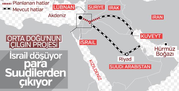 İsrail'den Arap ülkelerine hicaz demiryolu projesi