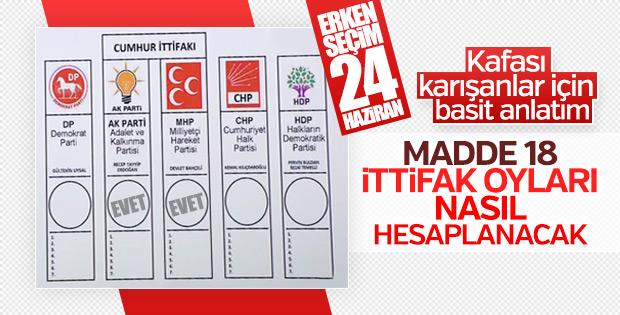 24 Haziran 2018 Erken seçimde ittifak oyları nasıl hesaplanacak?