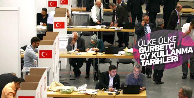 24 Haziran 2018′de Yurt dışındaki Seçmenler İçin Oy Verme Tarihleri