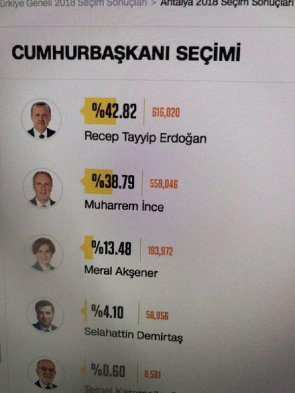 Süleymancılar İYİ Parti için çalıştı