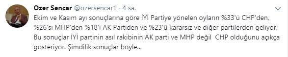 Metropoll anketi: CHP'liler İYİ Parti'ye yöneldi