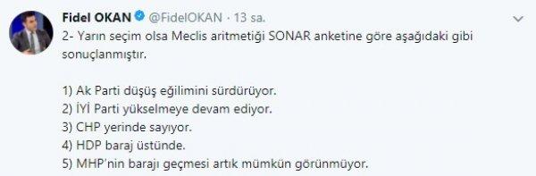 SONAR anketinde MHP baraj altında