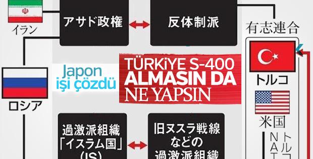 Japonlara göre Türkiye neden S-400 alıyor