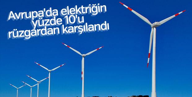 Avrupa'da elektriğin yüzde 10'u rüzgardan karşılandı