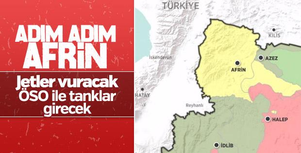 Türk Silahlı Kuvvetleri'nin Afrin planı