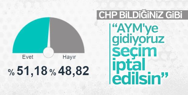 CHP referandumu AYM'ye taşıyor