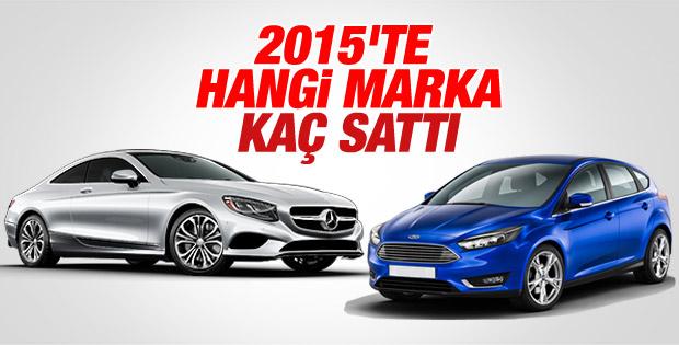2015'te türkiye'de en çok satan araba markaları