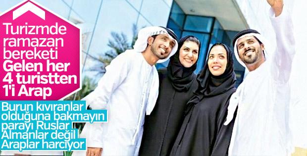 Ramazanda İstanbul'a gelen her 4 turistten 1'i Arap