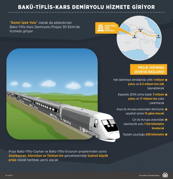 Demiryolu taşımacılığında tarihi gün