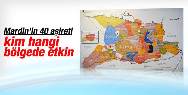 Mardin'in aşiretler haritası