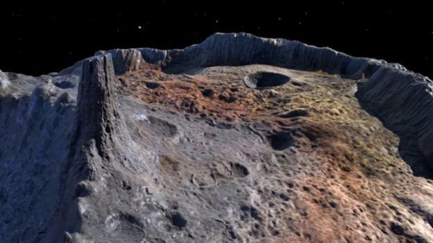 NASA'dan dünya ekonomisini tehdit eden asteroit projesi