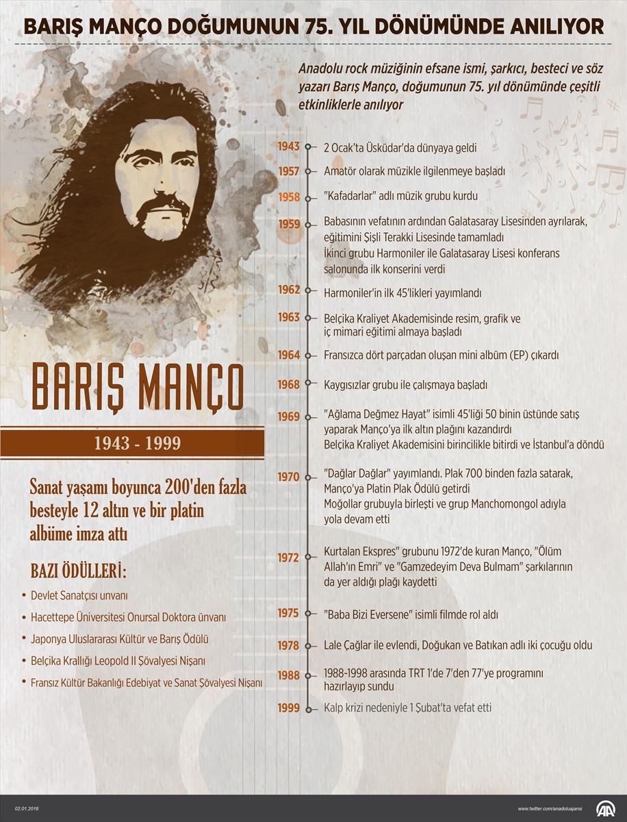 Barış Manço'nun doğumunun 75. yıl dönümü