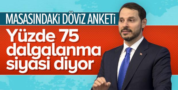 Bakan Berat Albayrak'ın Türkiye ekonomisine güveni tam