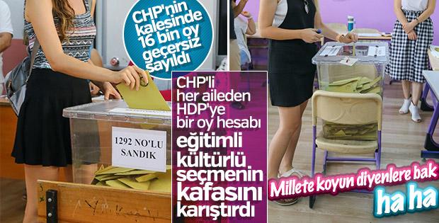 Aydın'da 16 bin oy geçersiz sayıldı