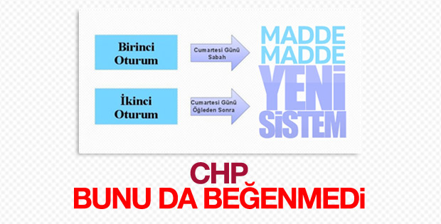 CHP üniversiteye girişte yeni sisteme karşı