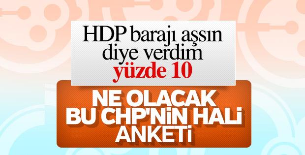 24 Haziran sonrası en kapsamlı CHP anketi
