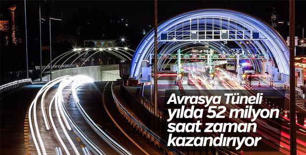 Avrasya Tüneli yılda 52 milyon saat zaman kazandırıyor