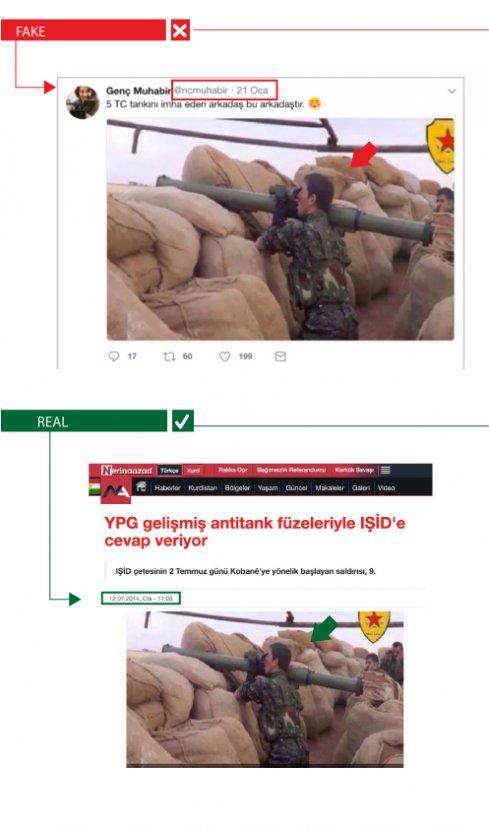PKK/PYD's black propaganda