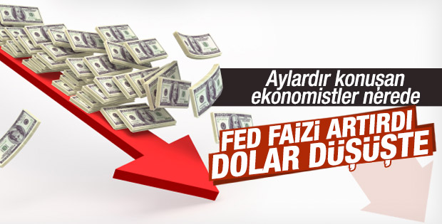 Fed faiz arttırdı dolar düştü