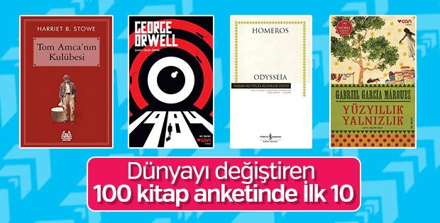 Dünyayı değiştiren 100 kitap