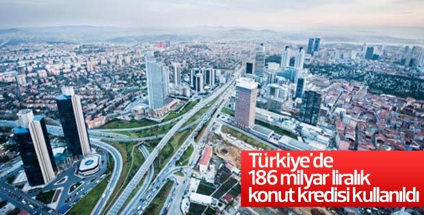 Türkiye'de 186 milyar liralık konut kredisi kullanıldı