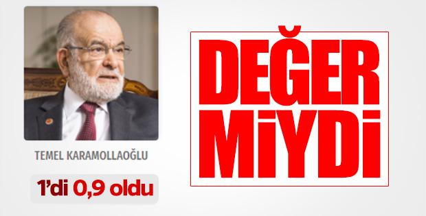 Temel Karamollaoğlu'nun oyu yüzde 0,9'da kaldı
