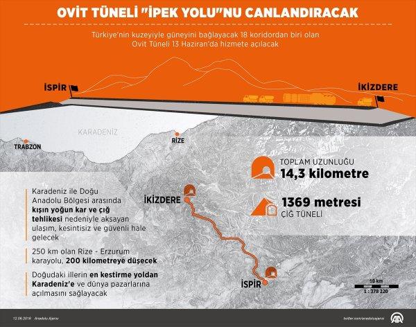 Türkiye'nin en büyük tünel projesi Ovit tamamlandı