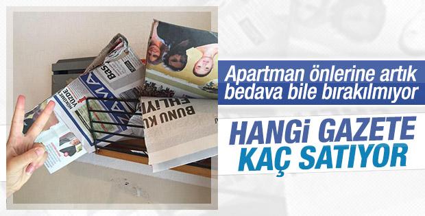 Haftalık ortalama gazete tirajları