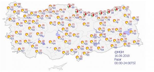 İstanbul'da yağış uyarısı