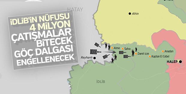 TSK'dan İdlib'de çok boyutlu güvenlik misyonu