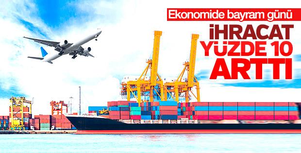 TİM, ihracat rakamlarını açıkladı