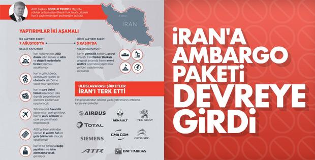 ABD'nin İran'a ilk yaptırım paketi devreye girdi