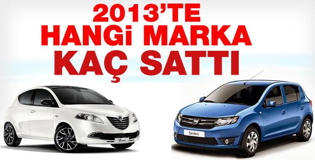 2013'te türkiye'de en çok satan araba markaları