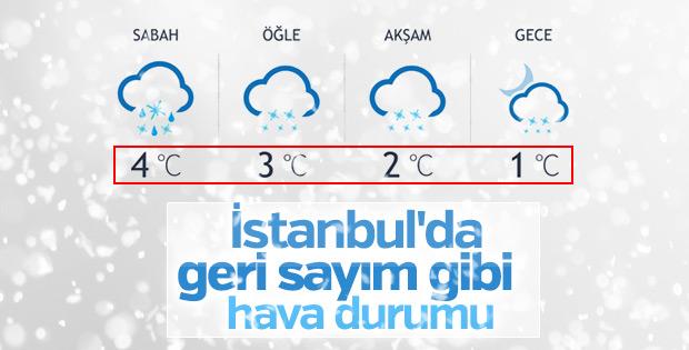 İstanbul'da havalar soğudu: Sulu kar geldi