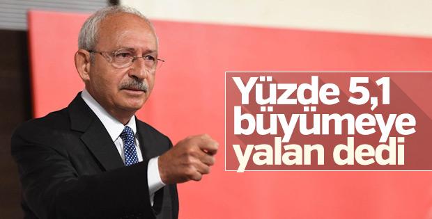 CHP Türkiye ekonomisinin büyüdüğüne inanmıyor
