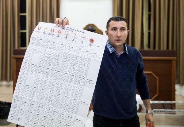 KKTC'deki seçimlerde sonuç belli oldu