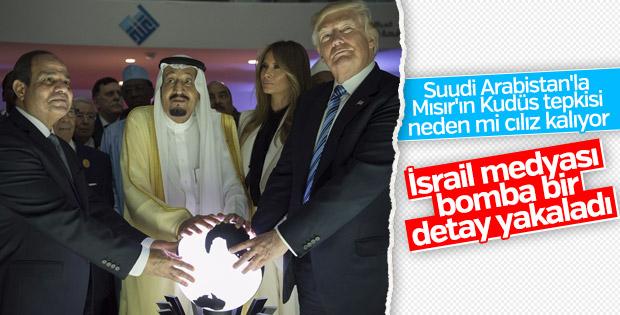 Kudüs kararı Mısır ve Suudi Arabistan'la ortak alındı