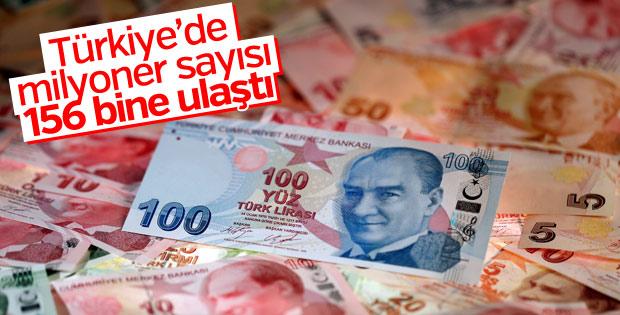 Türkiye'deki milyonerle 17 bin kişi arttı
