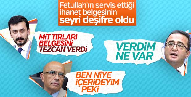 Bülent Tezcan, Eren Erdem'e verdiği belgeleri savundu