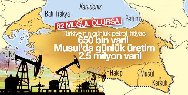 Musul petrolü denklemi