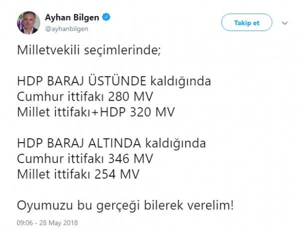 HDP, Millet İttifakı'na oynuyor