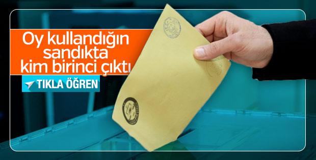 24 Haziran seçimlerinde oy kullandığınız sandığın sonucunu öğrenin!