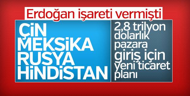 Türkiye'nin yeni ticaret planı